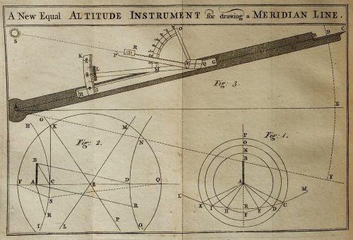 equal altutude instrument